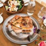 Thanksgiving Day Feasts at Universal Orlando Hotels